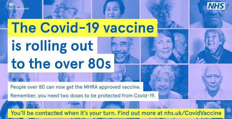 Covid Vaccine rollout